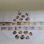 Een collage van de ontwikkelingen in het werk van Truusje.